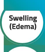 Swelling (Edema)